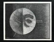 More details for 1872 engraving axis of rotation of mars
