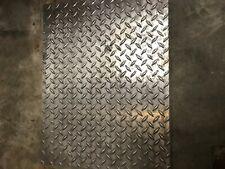 """Alloy 7075 Aluminum Flat Bar 3L5 1 1//2/"""" x 3/"""" x 12/"""""""