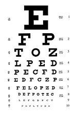 Framed Print - Eye Chart (Picture Poster Art Optician Glasses Sunglasses Test)