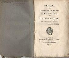 NAPOLEON BONAPARTE OF FRANCE HISTORY & ABDICATION 1815