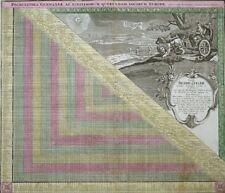 MEILENZEIGER POLIOMETRIE GERMANIAE STÄDT ZEIGER ALLEGORIE LÖWEN SEUTTER 1720