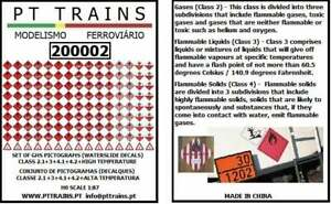 HO Scale Shipping container- 200002 - Waterslide Decals - High Temperature