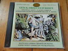 Gluck : Orpheus und Eurydike Arien, Szenen, Chöre Wilhelm Keitel Graciella Araya