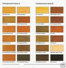 Bao-retuschierstift para ajustes en el madera retuschierstift reparación