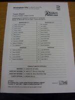 19/03/2007 Birmingham City Reserves v Bradford City Reserves  (Single Sheet). Bo