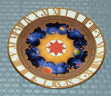 """1998 Royal Worcester Eng. 8 1/4"""" The Millennium 2000 AD Fine Bone China Plate EX"""