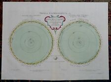Antica originale Mappa Universo Sistemi Planetari Tavola Cosmografica Zatta