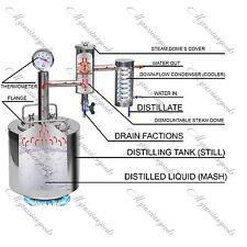 30L Russian Alcohol Distiller Moonshine still Reflux Vodka ethanol wide neck