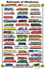 "Railroads of Oklahoma 11""x17"" Railroad Poster by Andy Fletcher signed"