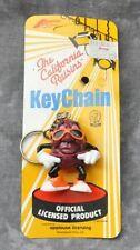 Keyring/Keychain