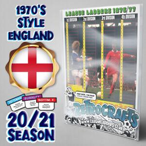 Retrocrafts 1970's Shoot! Style English Football League Ladders 2020/21 Season