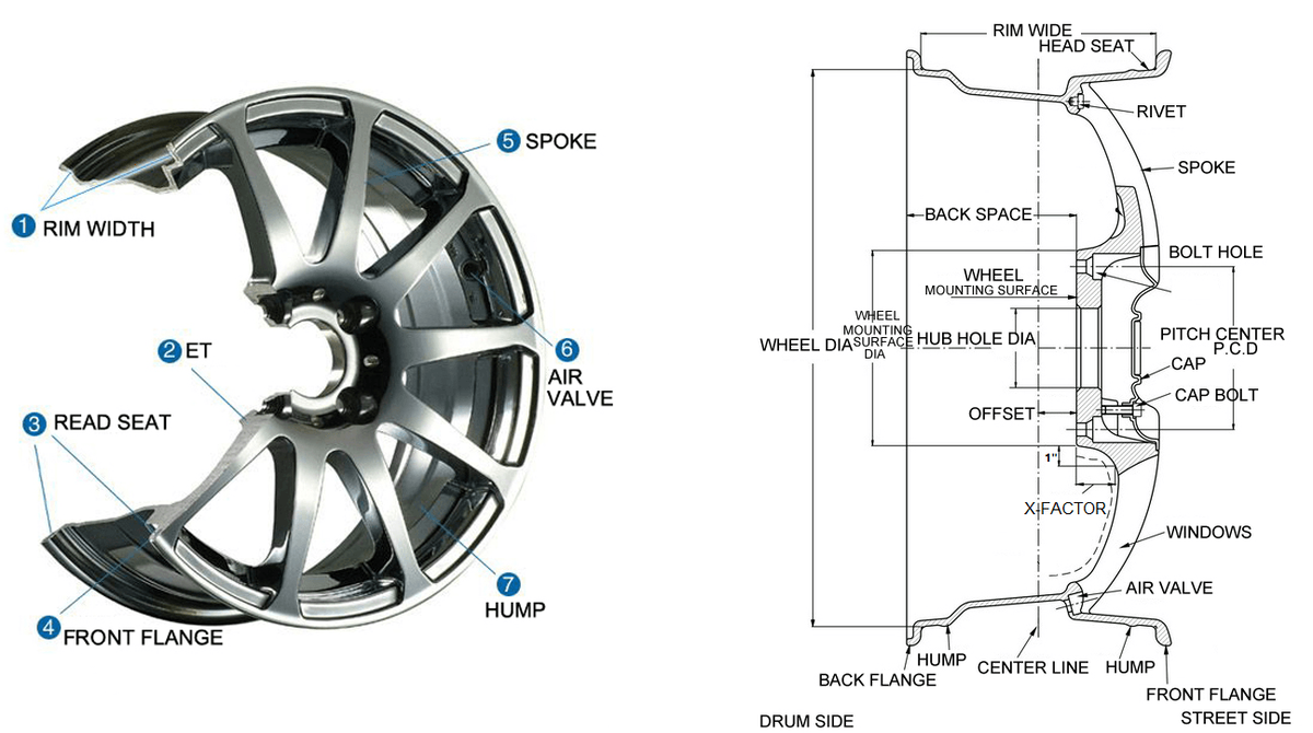 wheel-rims-factory-outlet