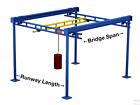 Gorbel 4000 LB Workstation Bridge Crane, 13