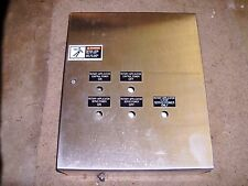 Hoffman CSD24208SS Stainless Steel Enclosure w/ Backplane  24 x 20 x 8 - REDUCED