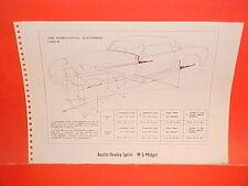 1967 AUSTIN-HEALEY SPRITE 3000 CONVERTIBLE MG MIDGET FRAME DIMENSION CHART