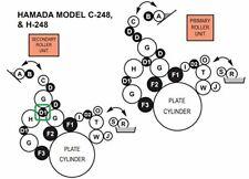 Syn Tac 10421 Large Ink Idler Roller For Hamada C 248 Amp H 248 Sn Low Ct 3b117