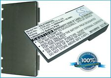 3.7V battery for Ninetendo MIN-CTR-001, CTR-003, C/CTR-A-AB, CTR-001, 3DS, N3DS