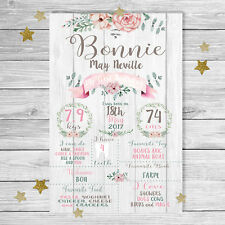 Personalised | Floral Baby Girl First Birthday Milestone | Time Capsule Prints