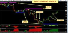 r002 BLACK DIAMOND TRADER indicator for Metatrader 4 Mt4 forex Windows