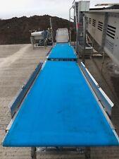More details for conveyor, food grade transfer conveyors