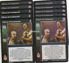 Chain of Command x10 GE KoT