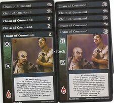 Chain of Command x10 GE KoT VTES Jyhad
