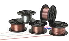 = hochwertiges Lautsprecherkabel Kupfer OFC 6 mm²