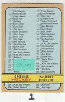 1972 72-73 O-Pee-Chee #19 Checklist 2 EX-MT