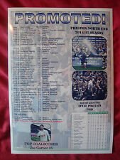 Preston North End promoted from League One - 2015 - souvenir print