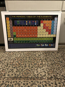 Huge Framed Poster Periodic Table Of The Elements Mendeleev Chemistry Lab School
