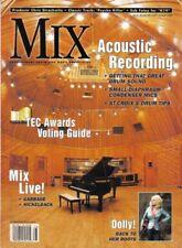 Mix Magazine August 2002 Dolly Parton, Talking Heads, Garbage, Nickleback