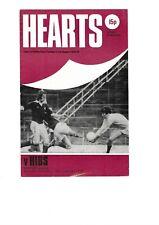 More details for 78/79 hearts v hibernian (1 january - postponed)