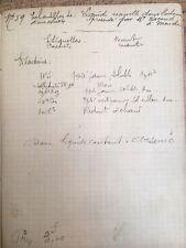 Cahier Plus De 80 Pages MANUSCRITe 1900 Rapport D Analyse Urine, Eau , Estomac
