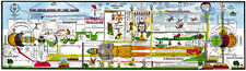 REVELATION OF THE WORD: Teacher's Edition 4ft x14ft Long! Bible Prophecy Chart