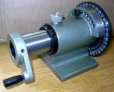 Gloster 5C Spin Index Fixture