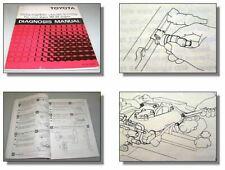 Toyota Supra MA70 Engine 7M-GE Diagnosis Manual with TCCS