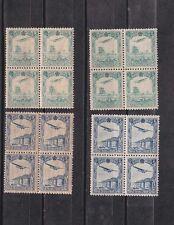 manchukuo 1936/7 Sc C1/4,block of four,MNH air.        g452