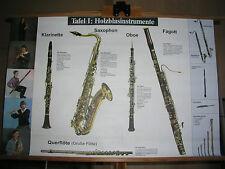 Schulwandbild Wandbild Holzblasinstrumente Saxophon Oboe Klarinette Fagott 92x61