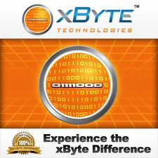 Intel Xeon E5-2420 1.9GHz/15M/1333MHz Six Core 95W (SR0LN)