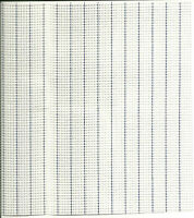 "Waste Canvas Fabric for Cross Stitch 14 Count  9""x12"" Charles Craft New"