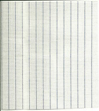 Waste Canvas Fabric for Cross Stitch 14 Count  9