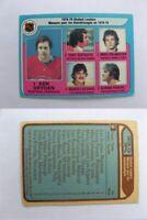1979-80 OPC O-Pee-Chee #8 Dryden/Esposito/ Palmateer/Lessar/Parent shutout leade