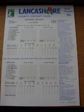 21/07/1994 Cricket Scorecard: Lancashire v Middlesex  -  4 Days