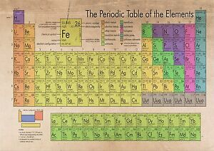 The Periodic Table Of The Elements Poster Print  A0-A1-A2-A3-A4-A5-A6-MAXI 139