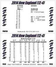 2014 NFL Season Solitaire Stat-Based Football Simulation Game - New