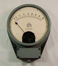 Dampfdruck Anzeigetafel Antik - 7,9 kg - bis 16 t/h Zusatzdamf Passiv Messgerät