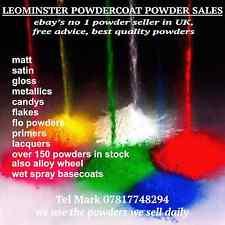 Powder coating powder  Candy blue  1kg bag