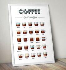 Coffee Art Print, Coffee Poster, Coffee Gift, Coffee guide print