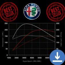 Alfa Romeo ECU Map Tuning Files Stage 1,2