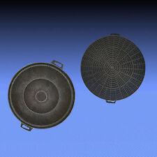 2 Aktivkohlefilter Filter für Jan Kolbe Plus 95 W , Punta 64 CN , Punta 94 CN